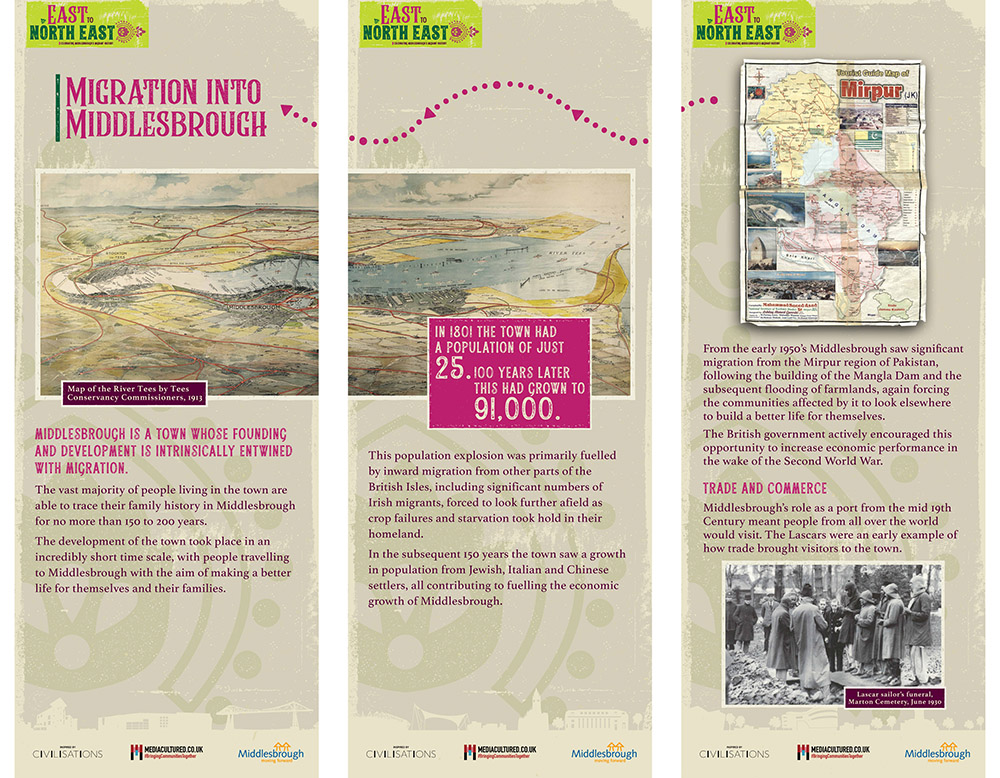 East to North East Exhibition Middlesbrough